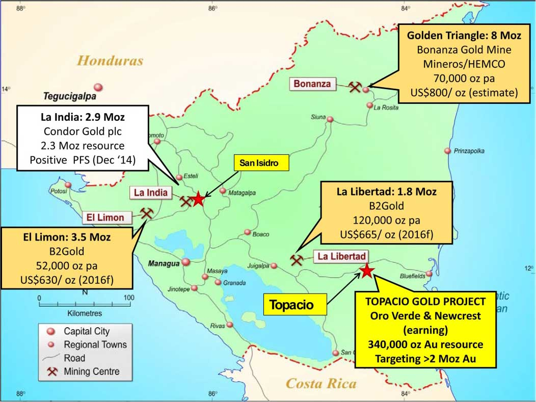 Major Nicaraguan Gold Mines and Projects